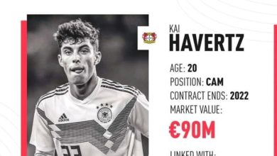 Photo of 'Kai Havertz Too Good For Leverkusen' – Liverpool Tipped To Be Perfect Fit For Player