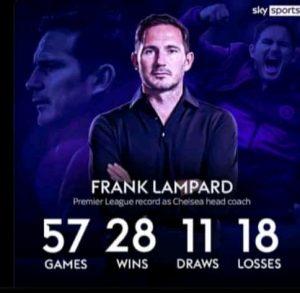 Chelsea sack Lampard