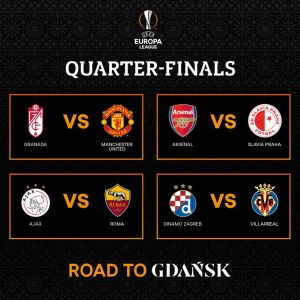 Europa League Quarter-final 2020-21 Draw COMPLETED [Full List]